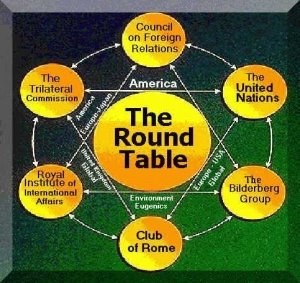 bilderberg round table